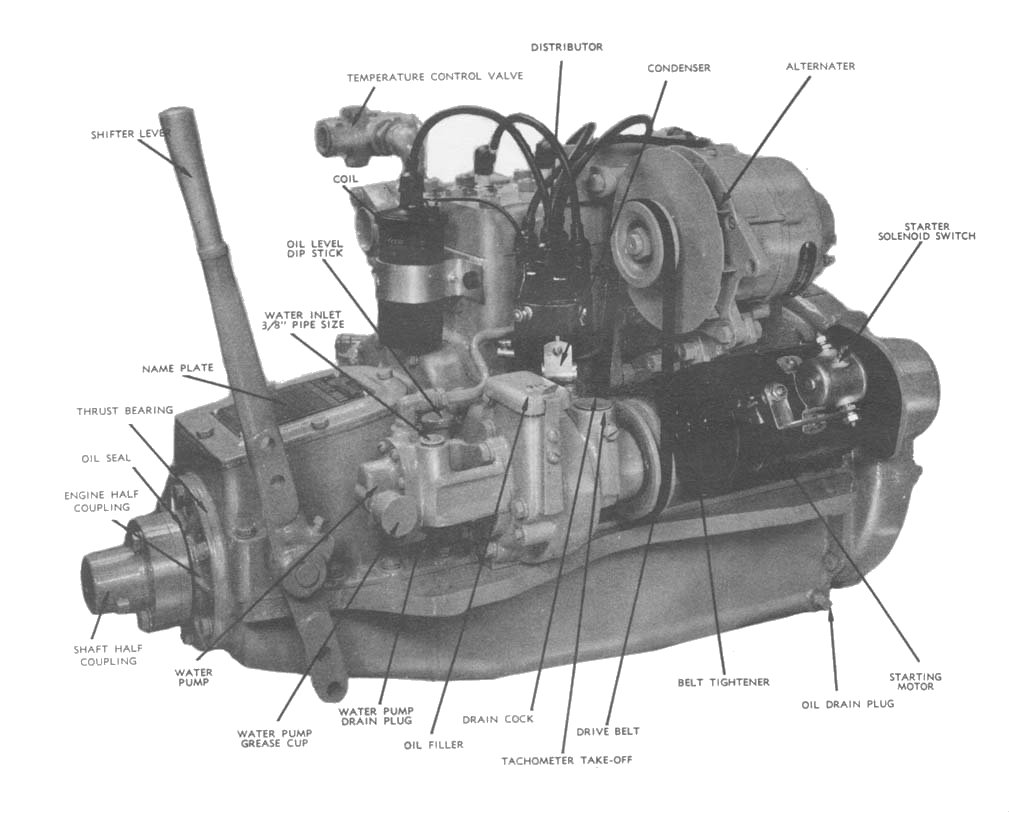 the atomic four marine engine atomic four wiring diagram atomic 4 engine diagram